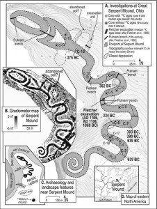 Maps of investigations of Serpent Mound